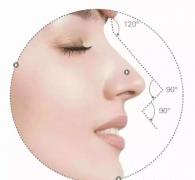 <b>鼻综合用什么做比较好?手把手教你选择鼻综合材料</b>