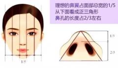 鼻子哪些情况适合做鼻翼缩小手术你知道吗?